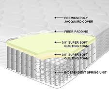 pocketed coil mattress. Modren Mattress Amazoncom Best Price Mattress 8 With Pocketed Coil I