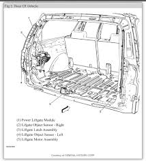 liftgate will not electrically open or close thumb