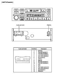 sony xplod wiring diagram sony image wiring diagram wiring diagram for a sony xplod 52wx4 wiring image on sony xplod wiring diagram