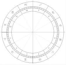 Advanced Astrology Chart Free Aquamoonlight Astrology Blank Chart