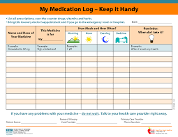 Medicines Schedule My Medication Log Keep It Handy Alternative Medicine Pinterest