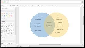easy venn diagram maker online venn diagram tool