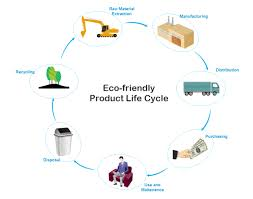 Life Cycle Chart Template Product Life Cycle Free Product Life Cycle Templates