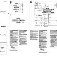 sony cdx gt500 wiring diagram wiring diagram libraries sony cdx gt500 wiring diagram wiring diagram third levelsony cdx gt500 wiring diagram wiring diagram todays