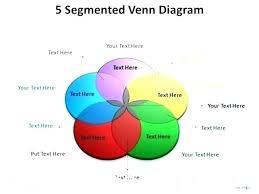 Venn Diagram Online Tool Venn Diagram Maker Math Online Paintingmississauga Com