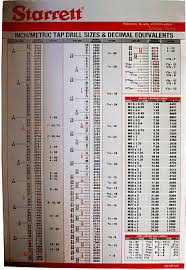 Tap And Die Drill Chart Large Tap Drill Wall Chart Inch Metric 4 Free Pocket