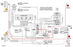 ford model a wiring diagram wiring diagram 1929 ford model a wiring diagram diagrams