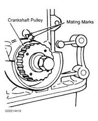 1998 kia sportage timing belt engine mechanical problem 1998 kia 1 reply