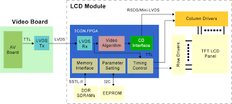 block diagram of lcd monitor the wiring diagram block diagram lcd wiring diagram block diagram