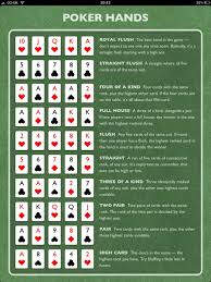 Poker Cheat Sheet For All The Lame Os Who Want To Try And