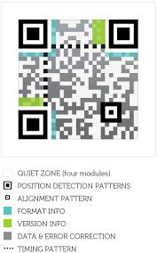 qr detect about qr codes esponce com