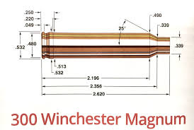300 Win Mag Races 7mm Rem Again Ron Spomer Outdoors