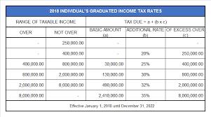 ine tax under train law reliabooks
