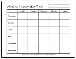 Observation Chart For Students Weather Observation Chart Freebie Classroom Freebies