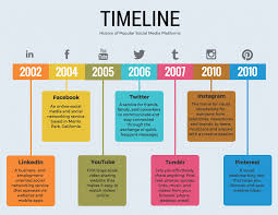 Picture Timeline Colorful Timeline Infographic