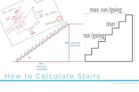 Stair Step Conversion Chart How To Calculate Stairs