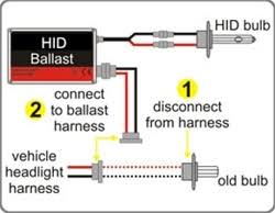 hid conversion kits example wiring digram example