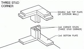 framing an exterior wall corner. This Image Has Been Resized. Click Bar To View The Full Image. Original Is Sized 664x390. Framing An Exterior Wall Corner S