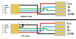 usb wires diagram wiring diagram schematics baudetails info how to make your own usb otg cable for an android smartphone tech2