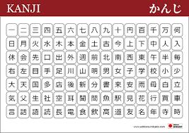 Kanji Translation Chart Japanese Kanji Poster Ulule