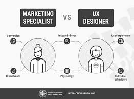 How to Change Your Career from Marketing to UX Design ...
