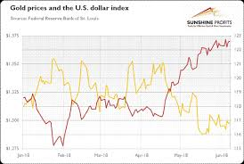 The End Of Quantitative Easing And Gold Kitco News