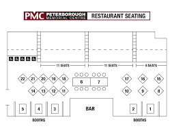 Seating Chart Template Excel Restaurant Seating Chart Template Excel Www