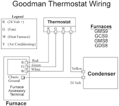 carrier heat pump wiring diagram also thermostat wiring diagram air compressor capacitor wiring diagram carrier heat pump wiring diagram also thermostat wiring diagram goodman heat pump wiring diagram thermostat