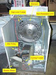 wiring diagram whirlpool duet dryer heating element wiring ge electric dryer wiring diagram at Hotpoint Dryer Wiring Diagram
