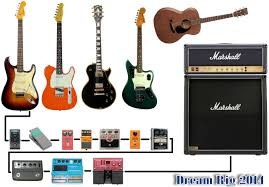 what would your ideal full stop guitar rig be guitar there s nothing i like more than photoshop and guitars