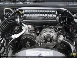 similiar 3 7 v6 jeep engine keywords liter sohc 12 valve v6 2006 jeep commander engine gtcarlot com · dodge 3 7