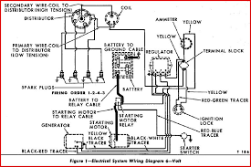 ford volt tractor yesterday s tractors re 1953 ford 800 6volt tractor wiring diagram
