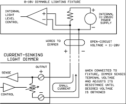 shedding some light on v dimmable lighting fixtures dimmable lighting figure 3
