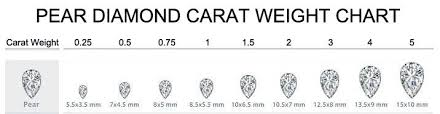 Pear Shaped Diamond Chart Diamond Chart For Pear Shaped Diamond Chart Pear Diamond