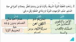 حل درس خطبة الرسول في حجة الوداع لغة العربية صف ثامن - YouTube