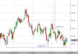Tata Steel Candlestick Chart Tata Steel Forms Inverted Hammer In Candlestick Charts On