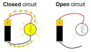 direct current examples. open and closed circuits direct current examples