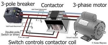 3 pole solenoid wiring diagram 3 image wiring diagram 3 phase surge protector wiring diagram wiring diagram schematics on 3 pole solenoid wiring diagram