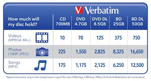 dvd vs cd amazon com verbatim 8 5 gb 2 4x double layer recordable disc dvd r