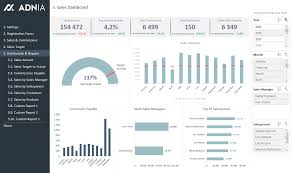 Salesman Tracking Forms Sales Kpi And Commission Tracker Template Adnia Solutions