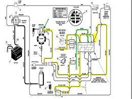 12 5 briggs magnito diagrambriggs 22 hpv twin wiring diagram briggs and stratton v-twin wiring diagram at 18 Hp Briggs And Stratton Opposing Cylindes Wiring Diagram