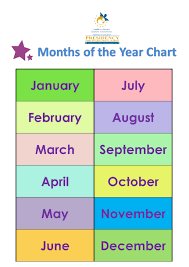 Months Of The Year Chart Months In A Year Preschool