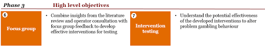feedback for dissertation vita
