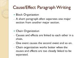paragraph development bbi writing for academic purposes   ppt  causeeffect paragraph writing block organization   a short paragraph often separates one major section