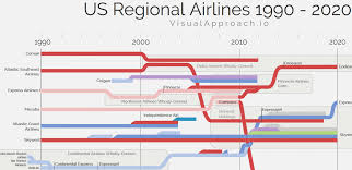 Three Decades Of Us Regional Airlines Interactive