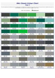 Ral Classic Colour Chart Ppt Download