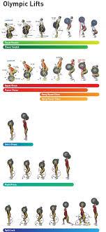 Barehand Build Better Grip Crossfit Clean Crossfit