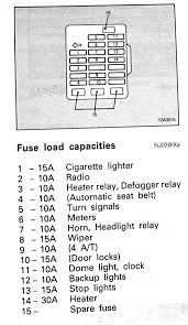 mitsubishi 3000gt fuse box diagram just another wiring diagram blog • mitsubishi 3000gt fuse box diagram wiring diagram hub rh 9 6 2 wellnessurlaub 4you de 1995 mitsubishi 3000gt fuse box diagram 1991 mitsubishi 3000gt fuse