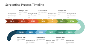 Timeline Slide Template Serpentine Process Timeline Template