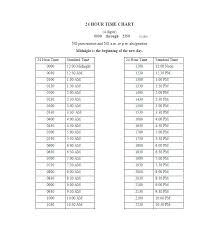 Time Conversion Chart Minutes To Decimals 38 Regular To Military Time Conversion Chart Army Standard